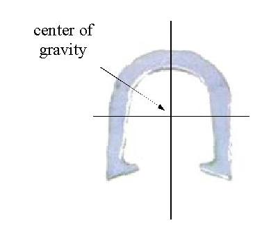 center of gravity of a horseshoe
